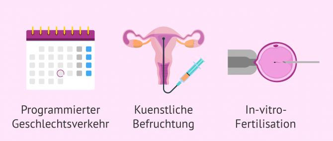 Imagen: Fertilitätsbehandlung