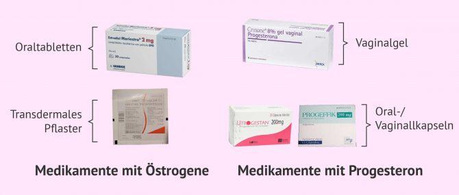 Imagen: Östrogen- und Progesteronmedikament
