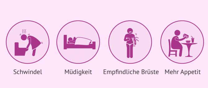 Imagen: Beschwerden im zweiten Schwangerschaftsmonat