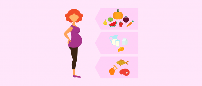 Imagen: Ernährung in der Schwangerschaft beachten