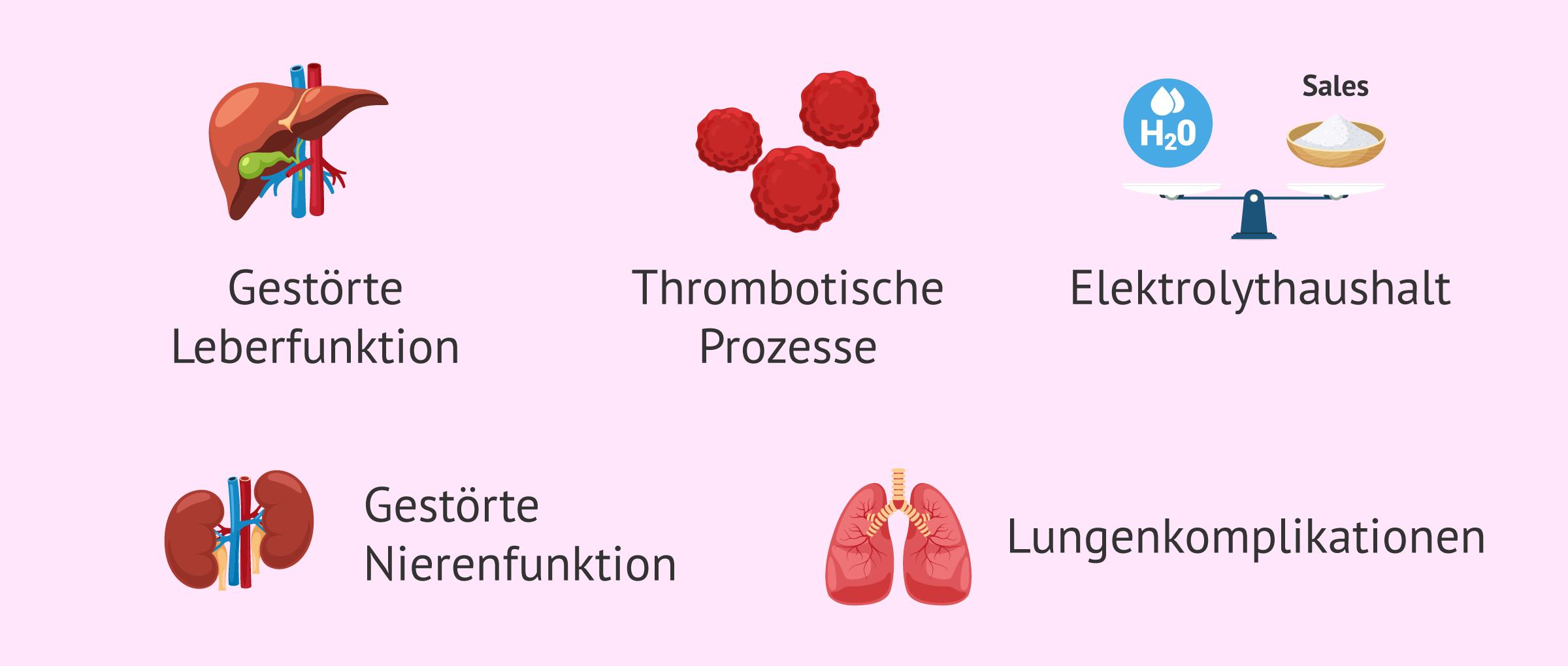 Komplikationen die sich aus einer OHSS ergeben