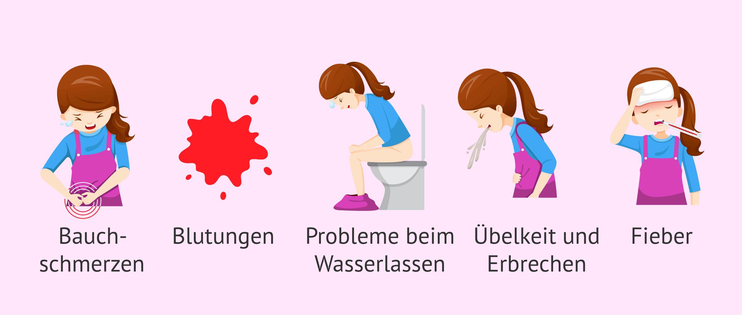 Beckenentzündungen
