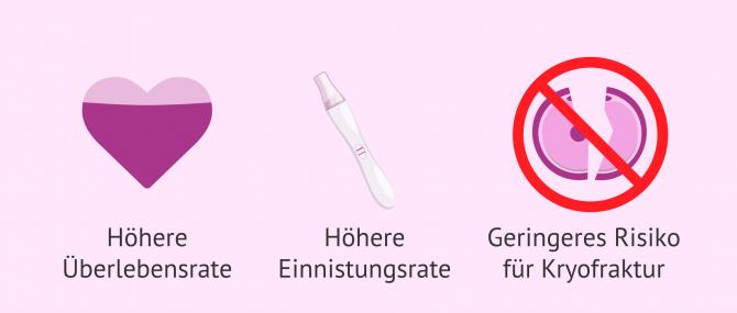 Imagen: Vorteile Vitrifikation Eizellen