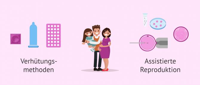 Imagen: Methoden zur Familienplanung