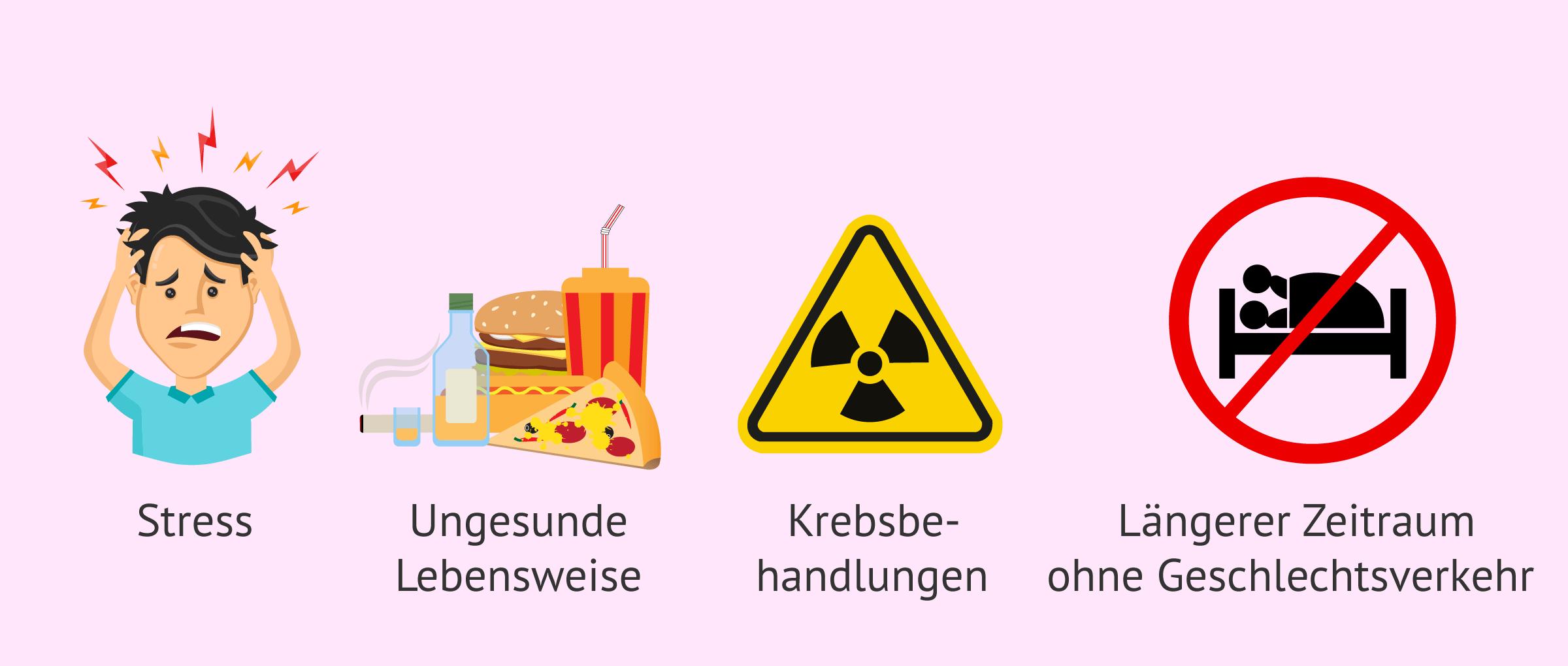 Ursachen von Nekrozoospermie