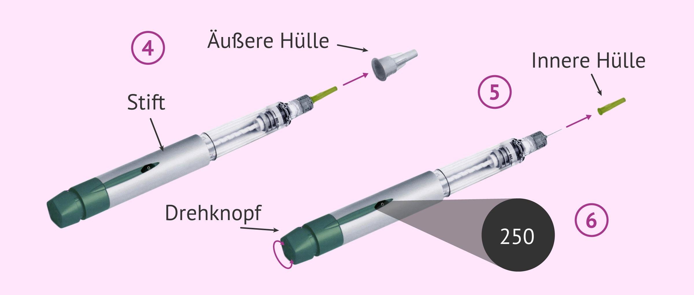 Einstellung der Dosis von Ovitrelle zur Injektion