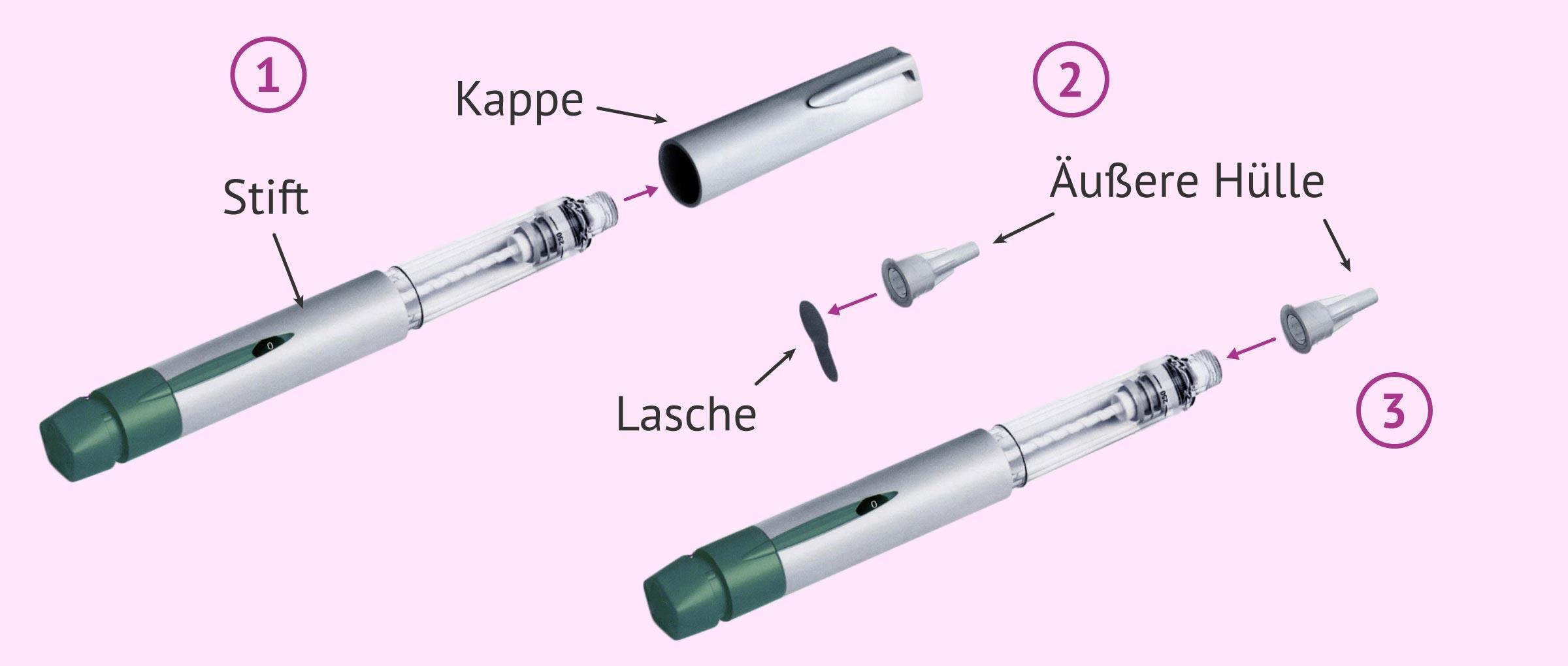 Wie der Ovitrelle-Stift vorbereitet wird