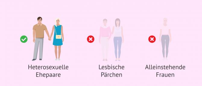 Imagen: Welche Familienmodelle werden von der Krankenkasse bezuschusst?