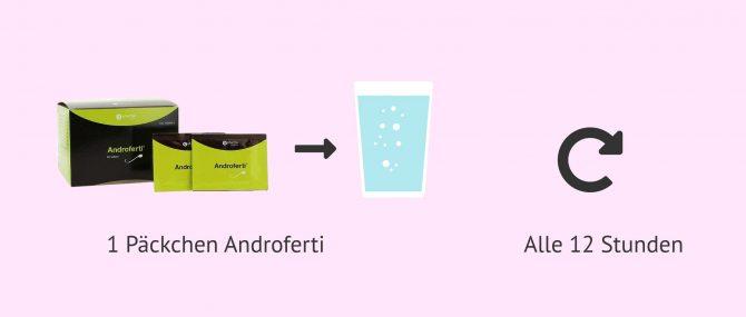 Imagen: Wie wird androferti eingenommen?