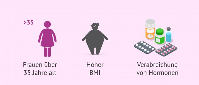 Imagen: Was sind die Risikofaktoren für eine Hypospadie?
