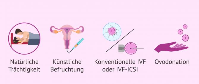 Imagen: Möglichkeit einer Schwangerschaft bei Endometriose